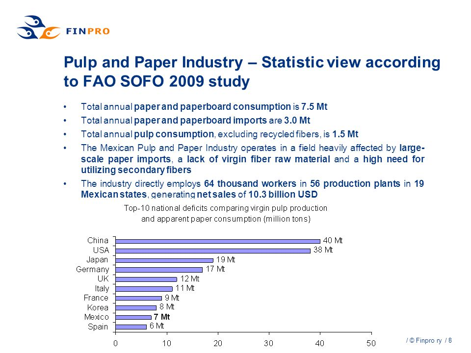 Pulp and Paper Industry – Statistic view according to FAO SOFO 2009 study