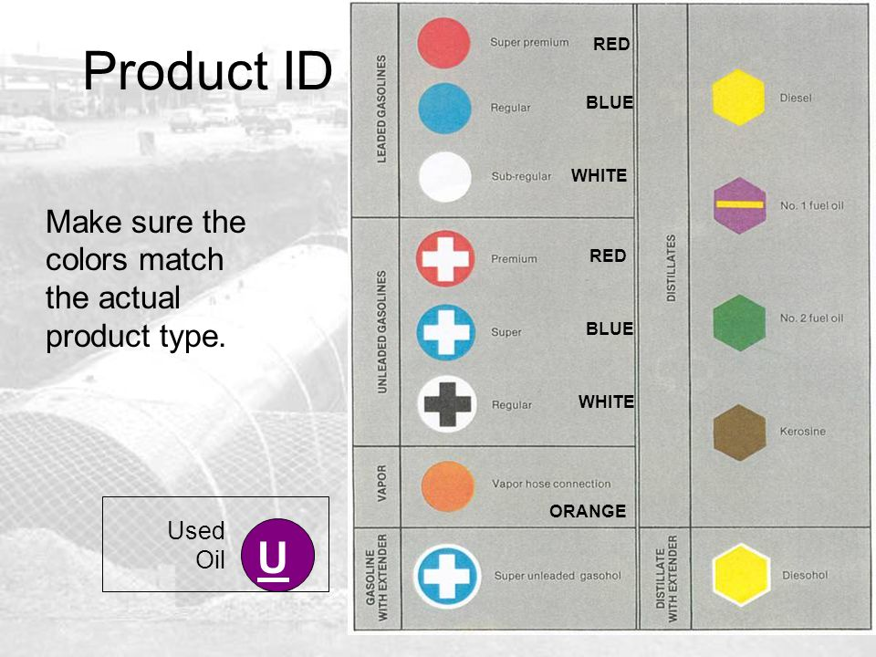 Product ID U Make sure the colors match the actual product type.