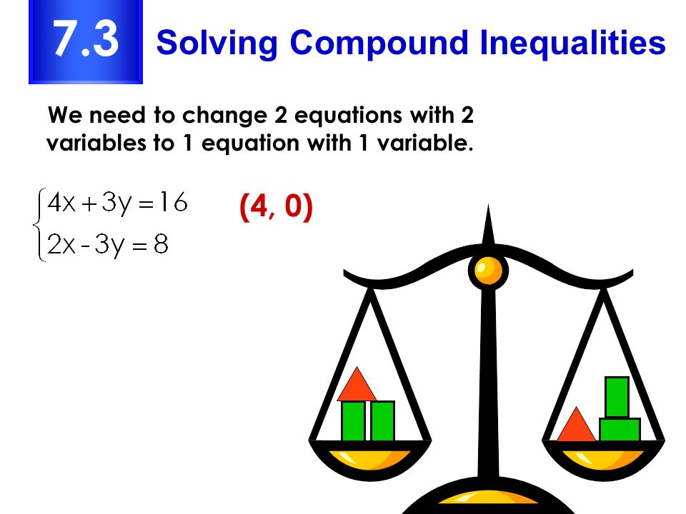 7.3 Solving Compound Inequalities (4, 0)