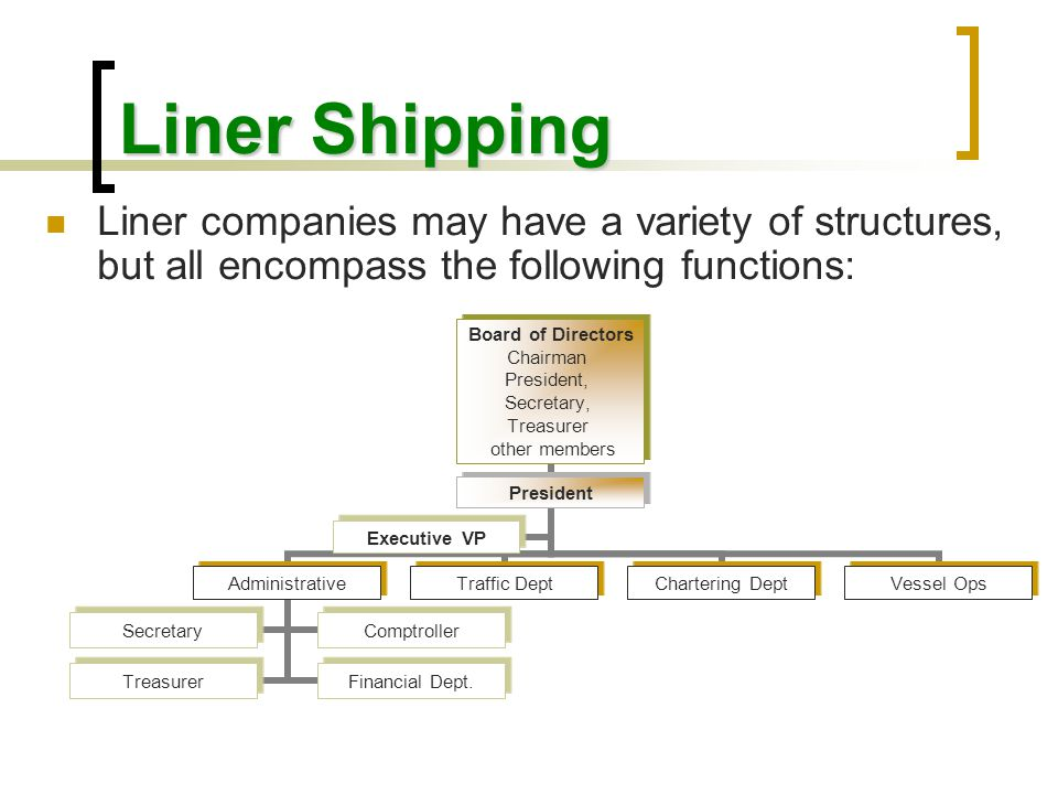 Liner Shipping Liner companies may have a variety of structures, but all encompass the following functions: