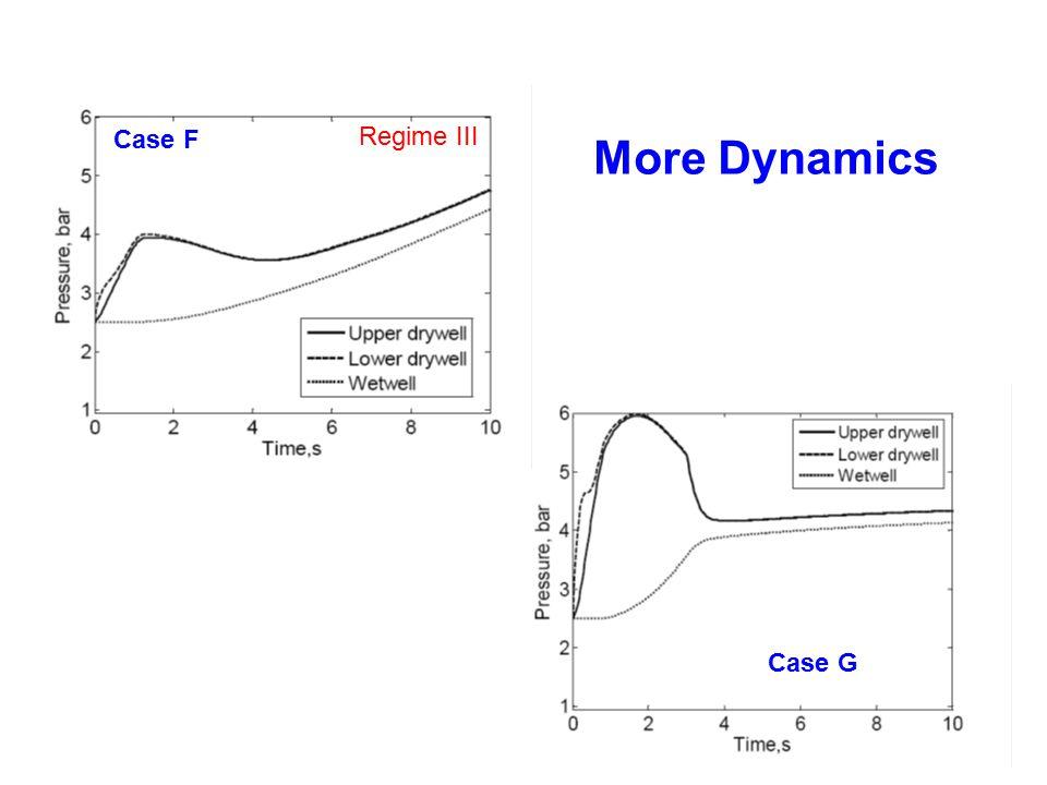 Case F Regime III More Dynamics Case G