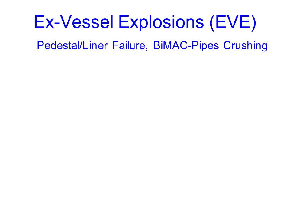 Ex-Vessel Explosions (EVE) Pedestal/Liner Failure, BiMAC-Pipes Crushing