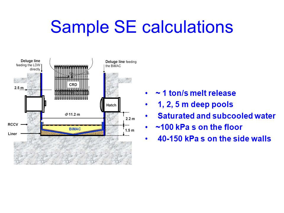 Sample SE calculations