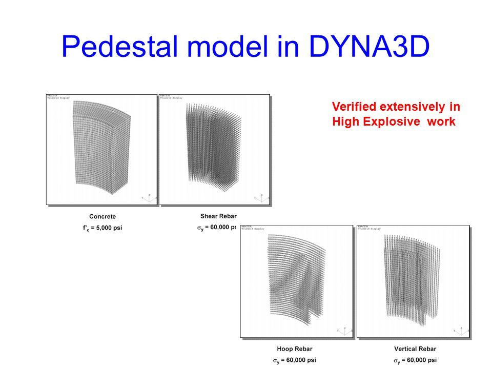 Pedestal model in DYNA3D