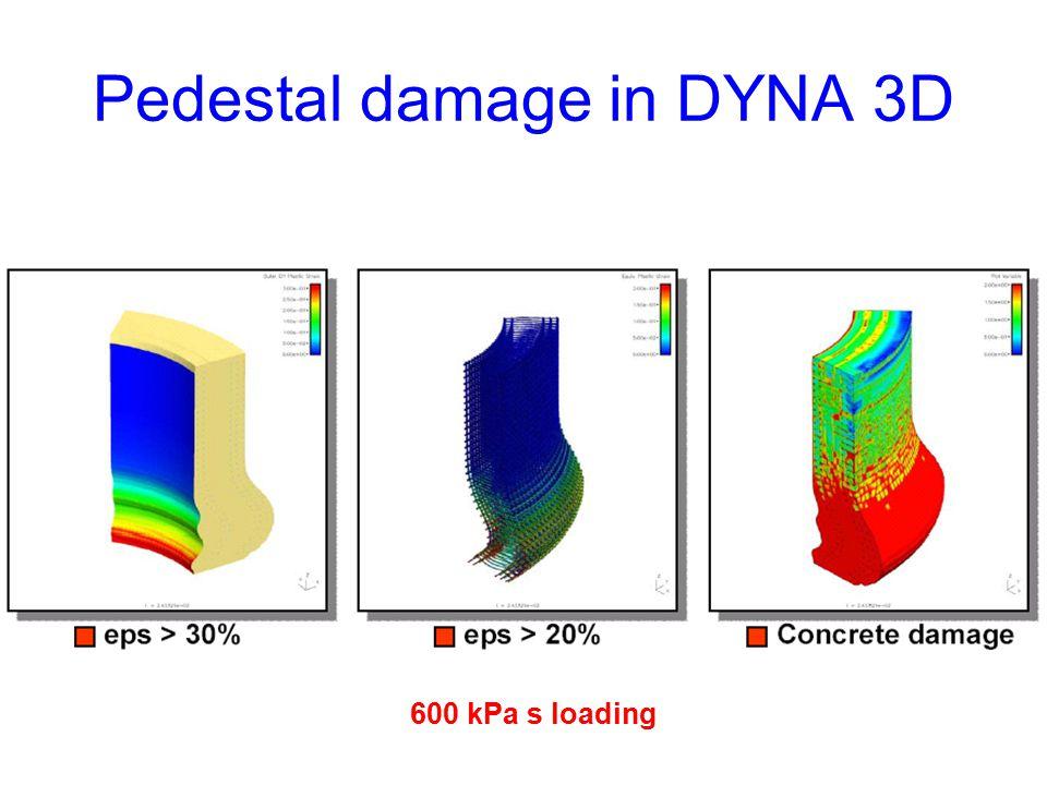 Pedestal damage in DYNA 3D