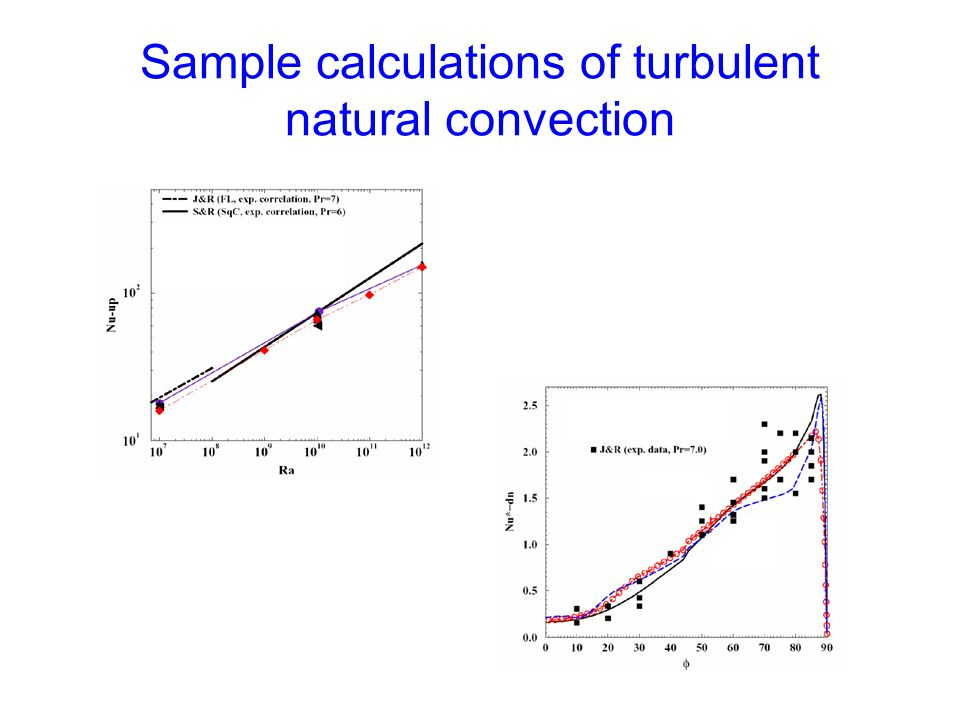Sample calculations of turbulent natural convection