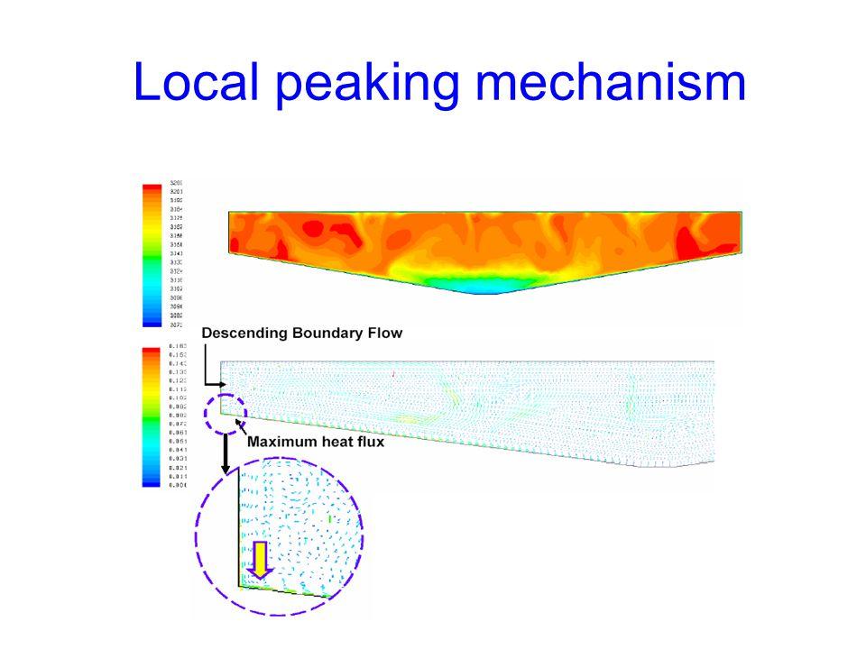 Local peaking mechanism