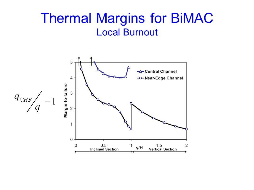 Thermal Margins for BiMAC Local Burnout