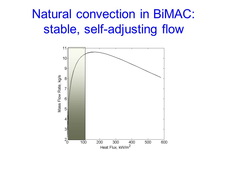 Natural convection in BiMAC: stable, self-adjusting flow