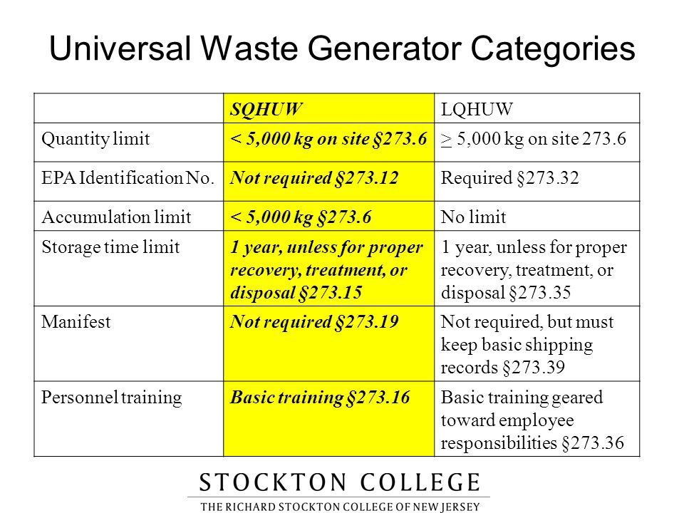 Universal Waste Generator Categories