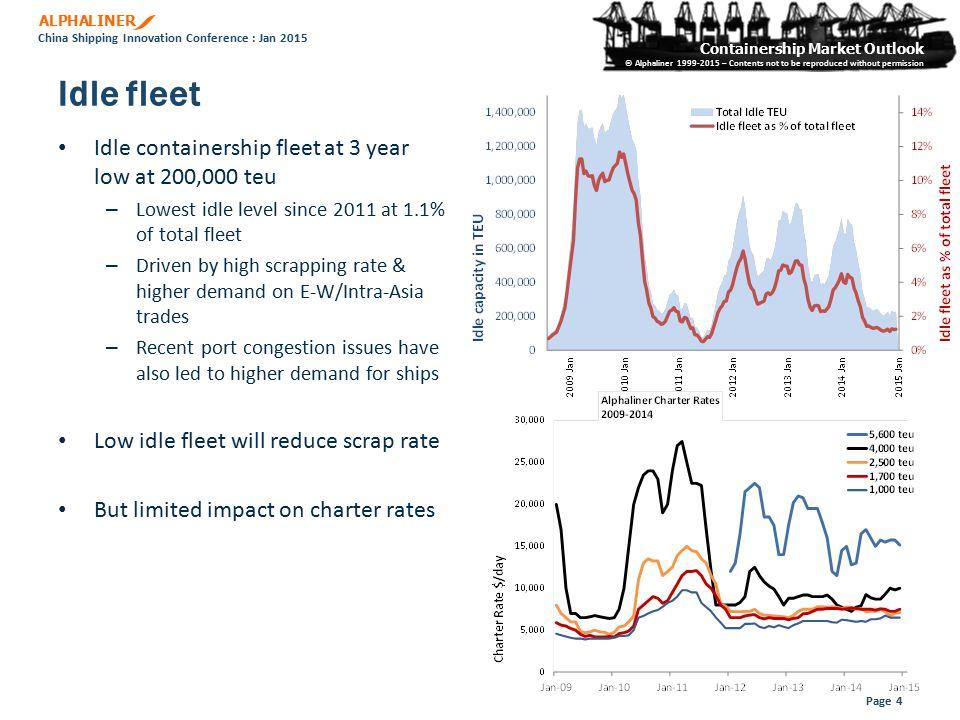 Freight market link to charter market broken down