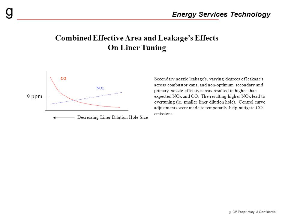 Combined Effective Area and Leakage's Effects On Liner Tuning