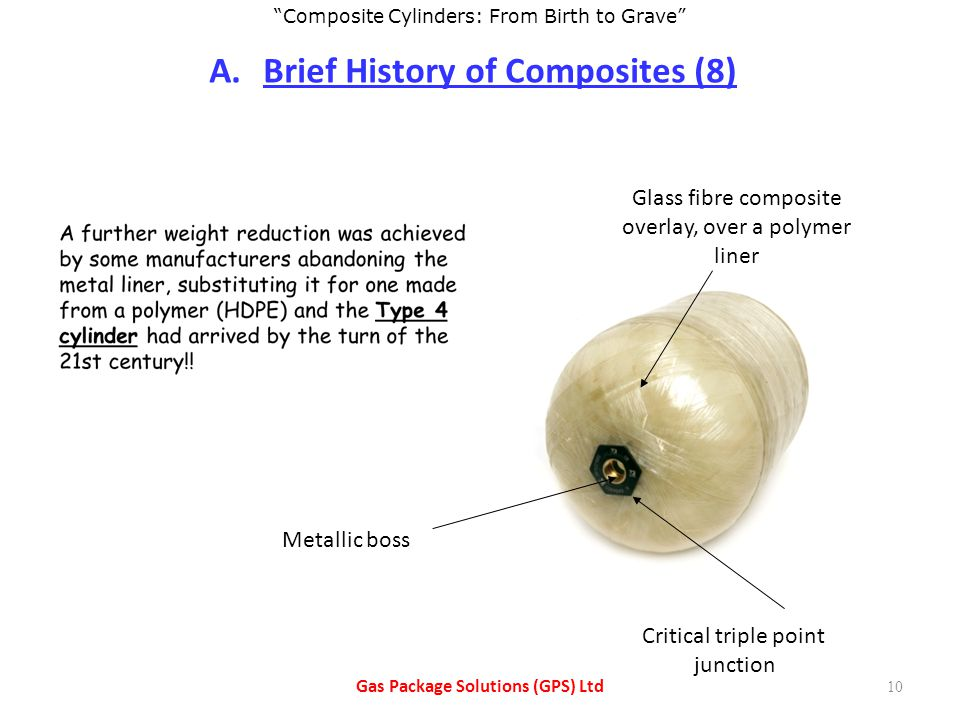 Brief History of Composites (8) Gas Package Solutions (GPS) Ltd