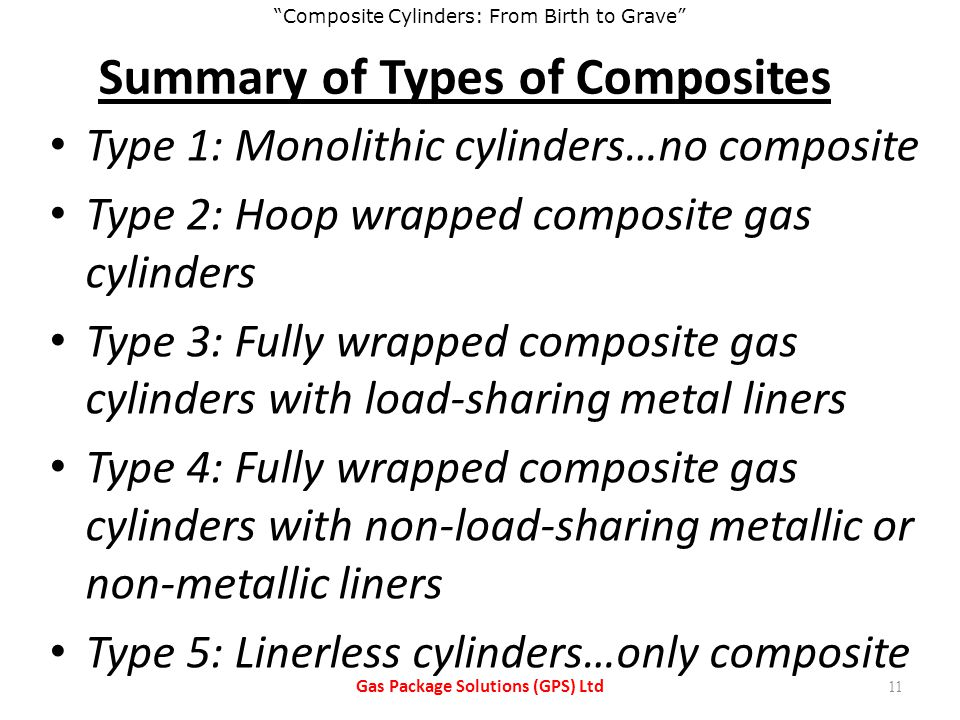 Summary of Types of Composites