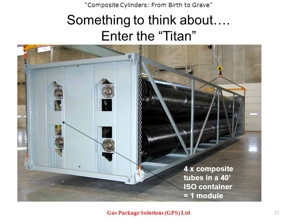 Something to think about…. Enter the Titan