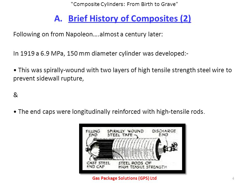 Brief History of Composites (2) Gas Package Solutions (GPS) Ltd