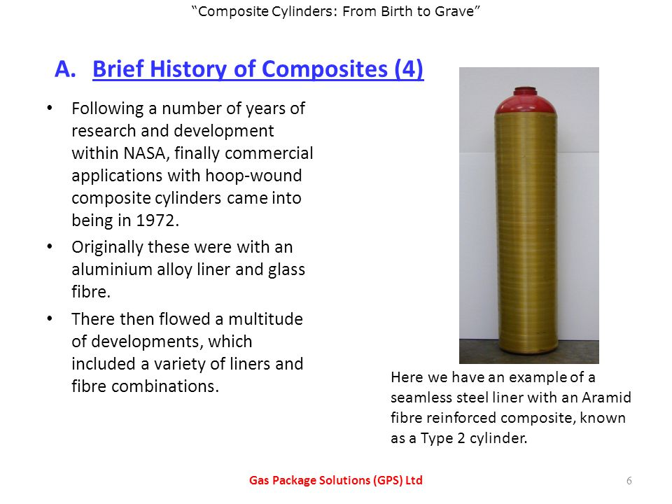 Brief History of Composites (4) Gas Package Solutions (GPS) Ltd