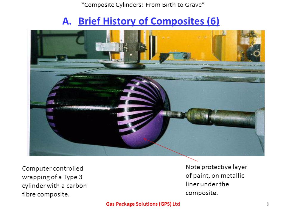 Brief History of Composites (6) Gas Package Solutions (GPS) Ltd