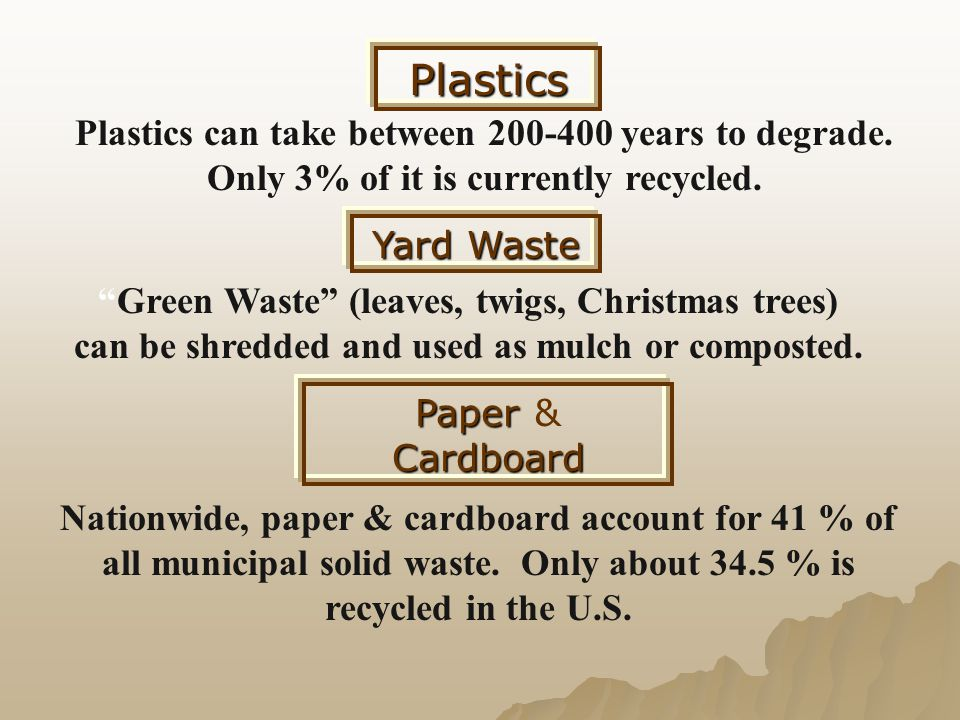 Plastics Plastics can take between 200-400 years to degrade. Only 3% of it is currently recycled. Yard Waste.