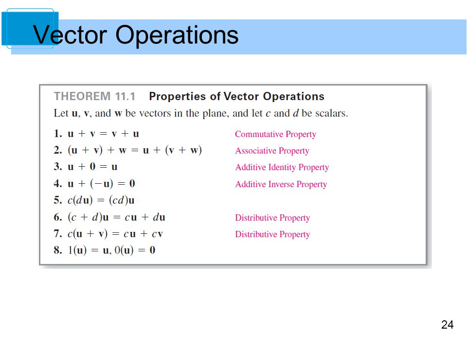 Vector Operations