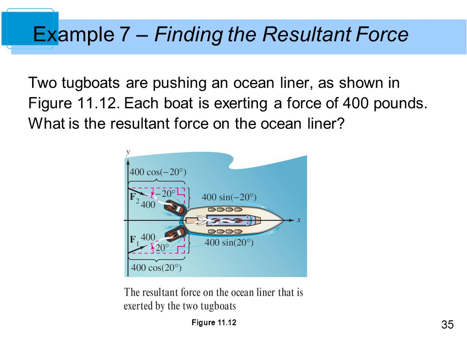 Example 7 – Finding the Resultant Force