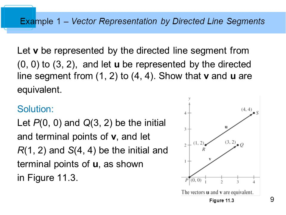 Example 1 – Vector Representation by Directed Line Segments