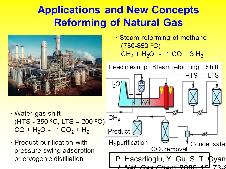 Applications and New Concepts Reforming of Natural Gas