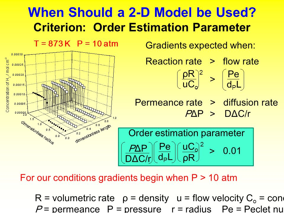 When Should a 2-D Model be Used Criterion: Order Estimation Parameter