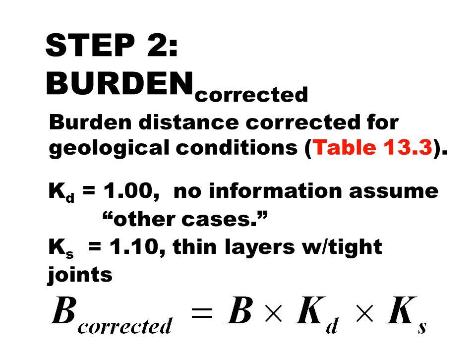 STEP 2: BURDENcorrected