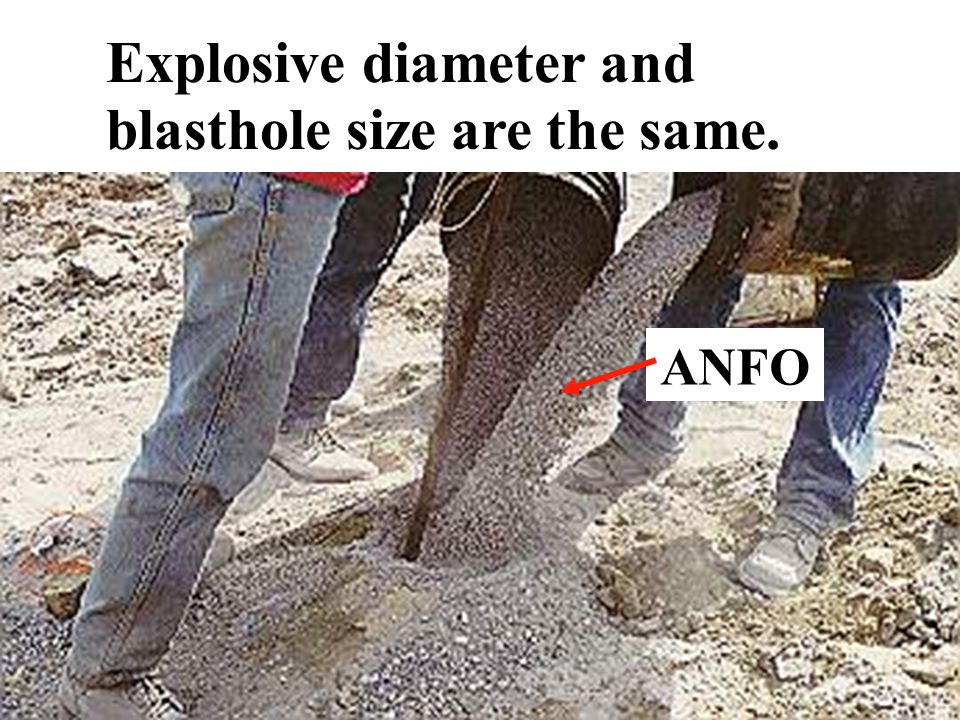 Explosive diameter and blasthole size are the same.