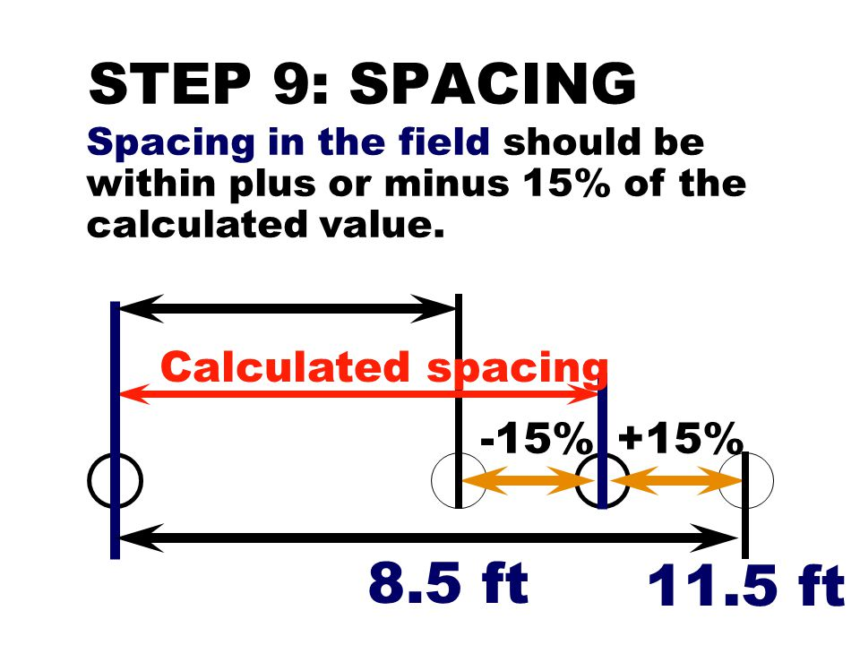 STEP 9: SPACING 8.5 ft 11.5 ft Calculated spacing -15% +15%