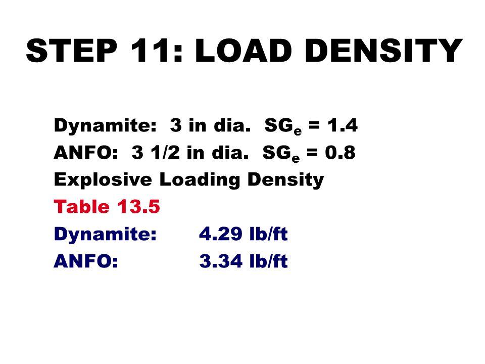 STEP 11: LOAD DENSITY Dynamite: 3 in dia. SGe = 1.4
