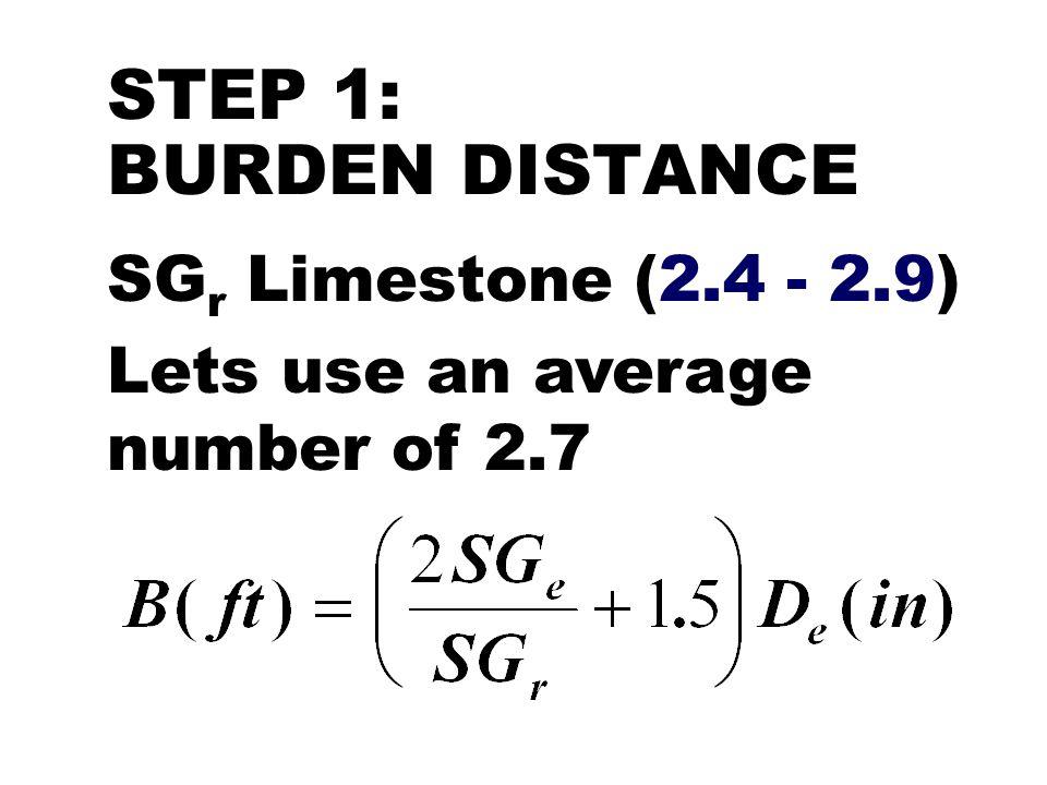 STEP 1: BURDEN DISTANCE SGr Limestone (2.4 - 2.9)
