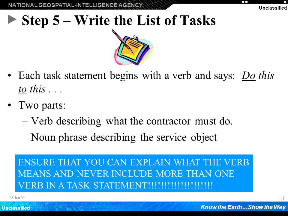Step 5 – Write the List of Tasks