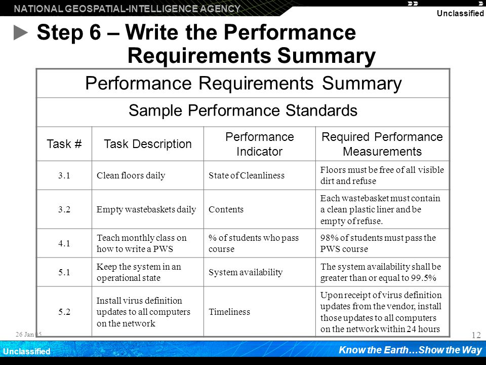Step 6 – Write the Performance Requirements Summary