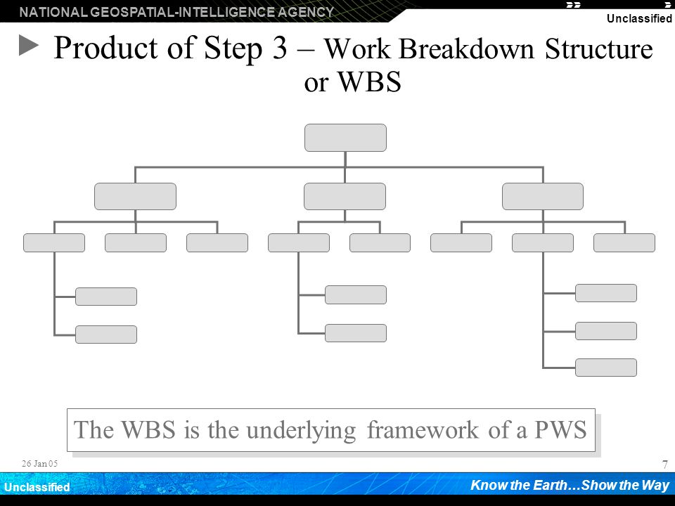 Product of Step 3 – Work Breakdown Structure or WBS