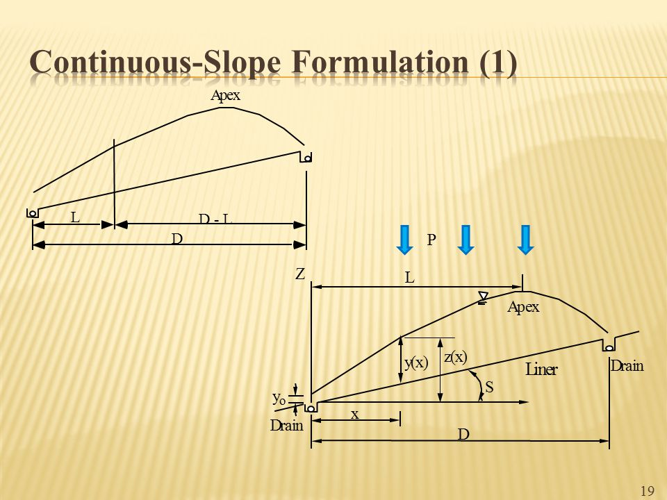 Continuous-Slope Formulation (1)