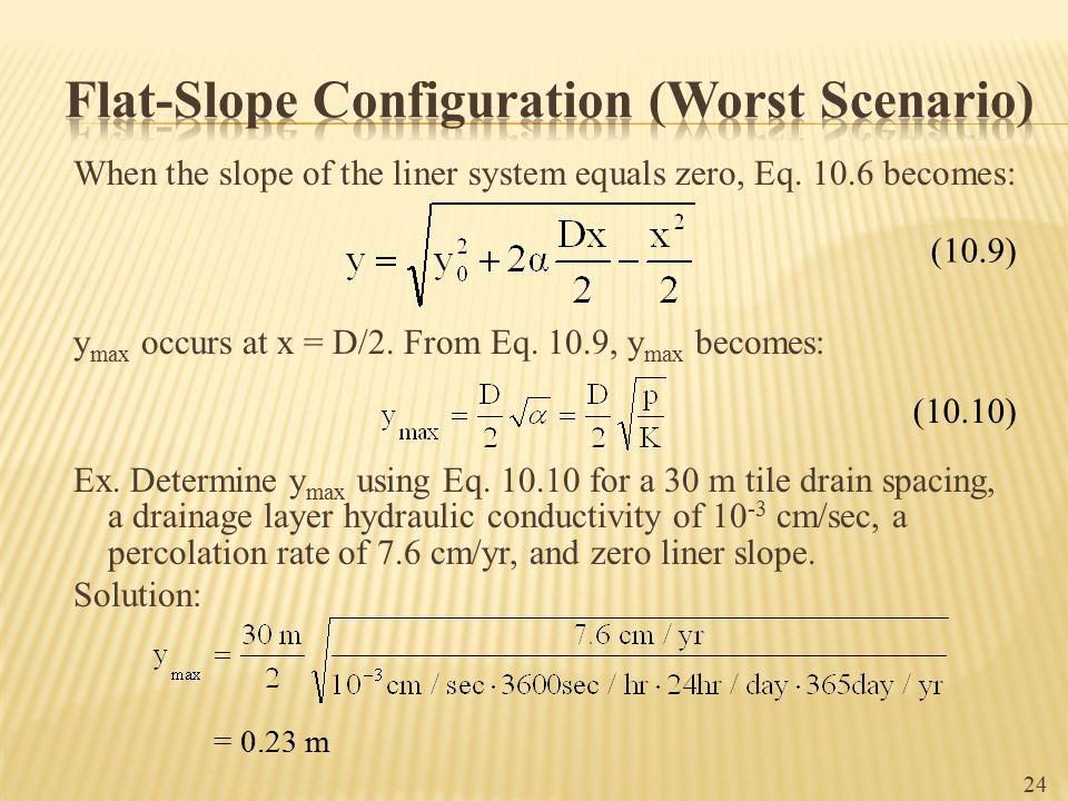 Flat-Slope Configuration (Worst Scenario)