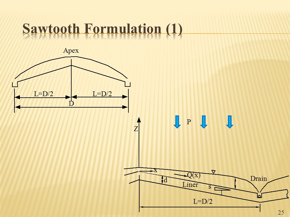 Sawtooth Formulation (1)