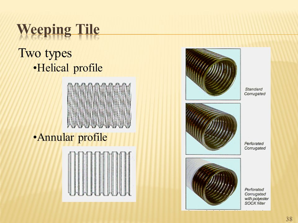 Weeping Tile Two types Helical profile Annular profile