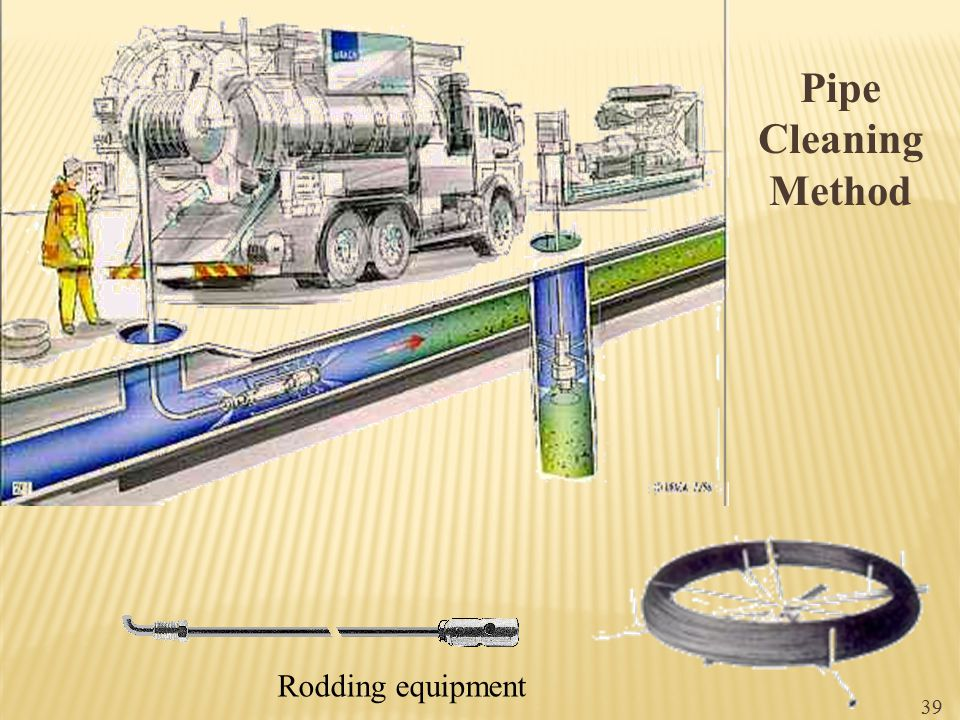 Pipe Cleaning Method Rodding equipment