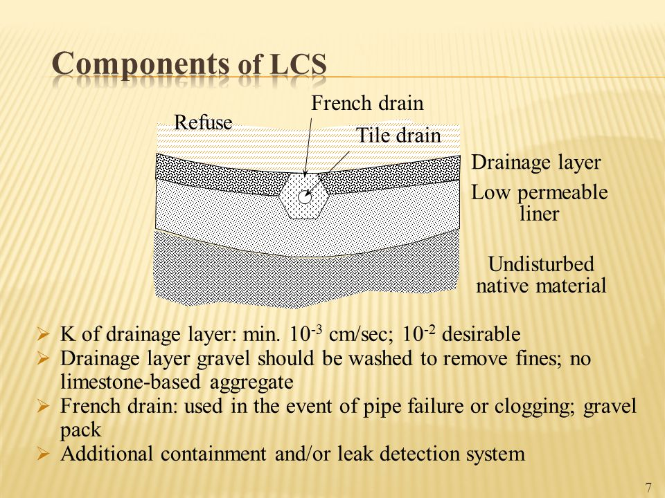 Components of LCS French drain Refuse Tile drain Drainage layer
