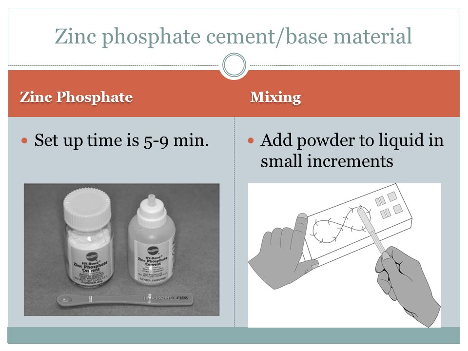 Zinc phosphate cement/base material