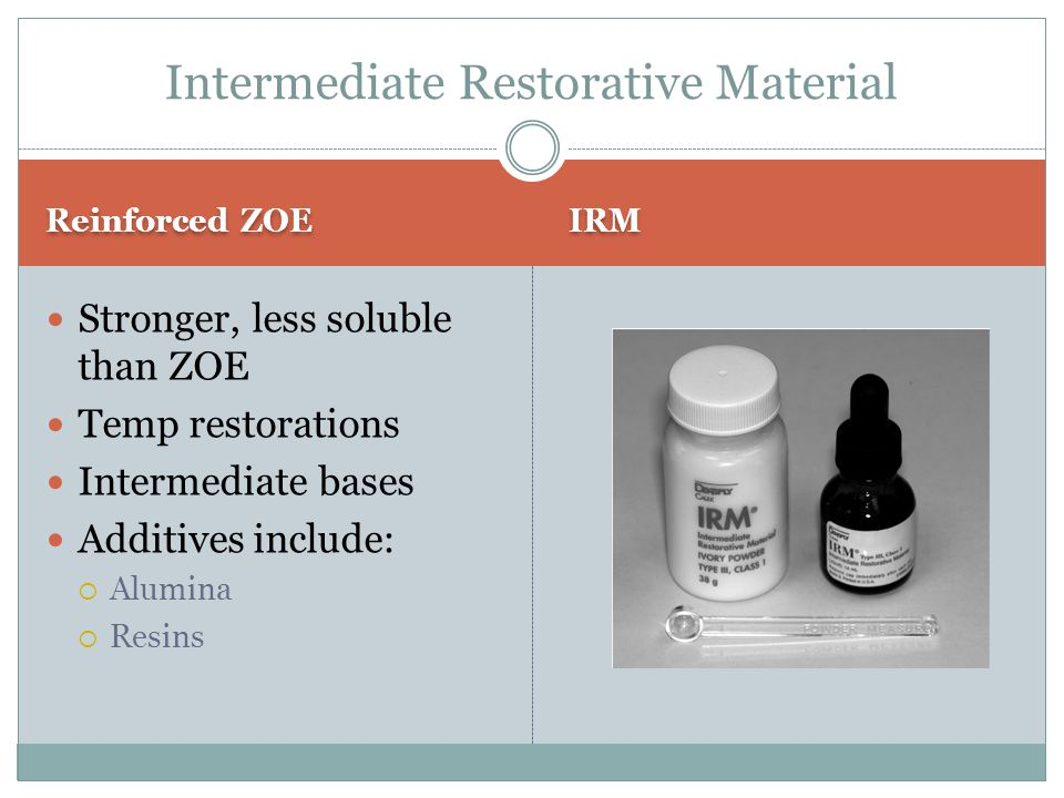 Intermediate Restorative Material