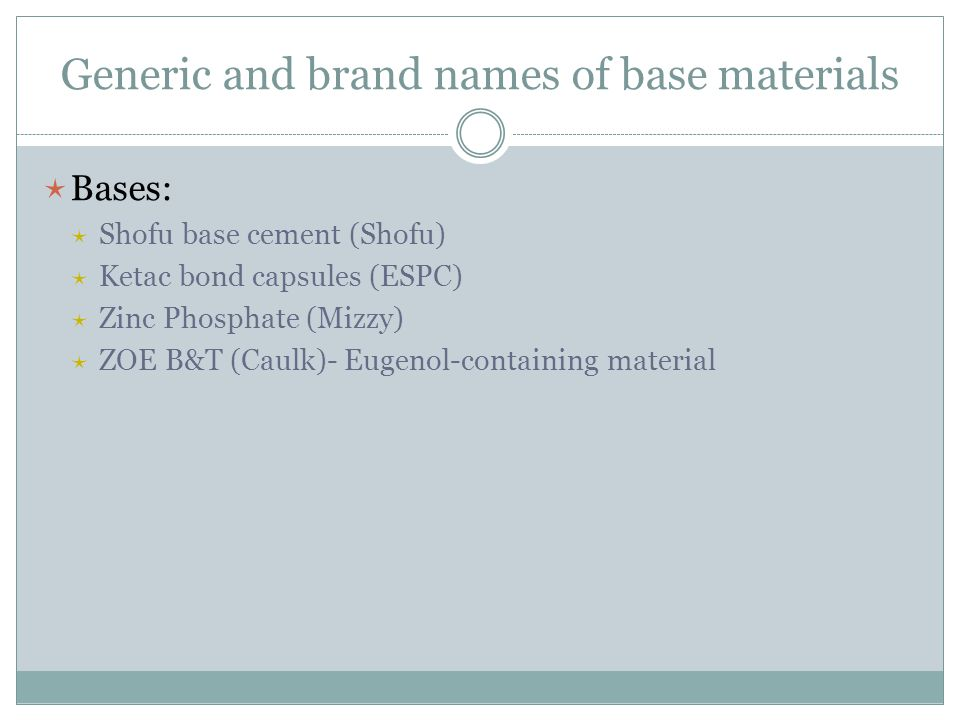 Generic and brand names of base materials