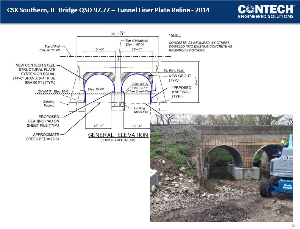 CSX Southern, IL Bridge QSD 97.77 – Tunnel Liner Plate Reline - 2014