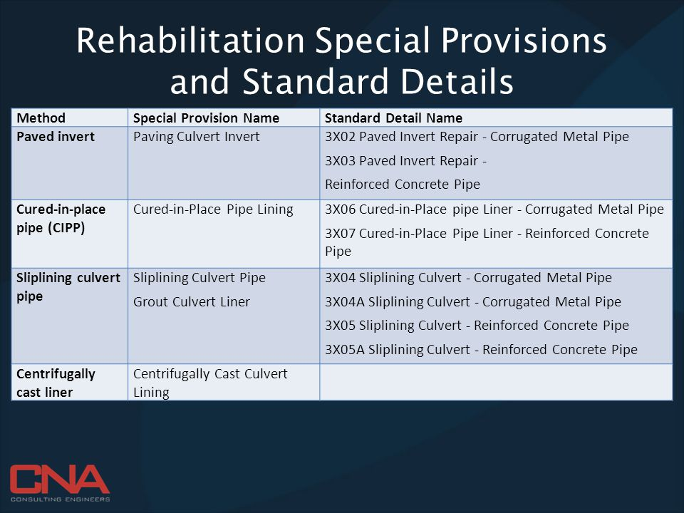 Rehabilitation Special Provisions and Standard Details