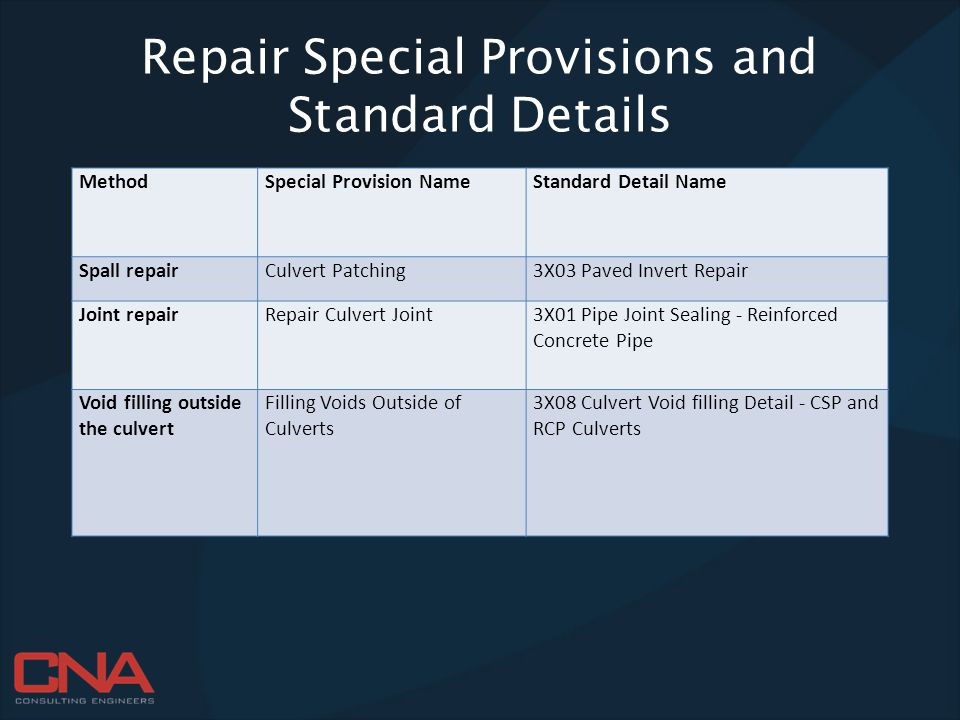 Repair Special Provisions and Standard Details