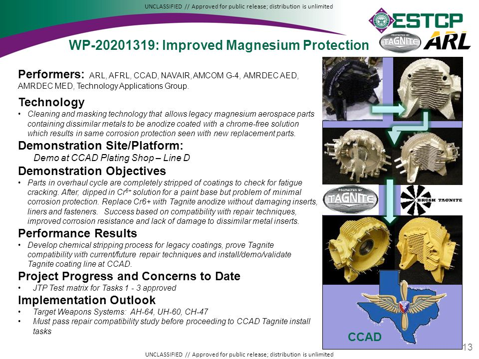 WP-20201319: Improved Magnesium Protection