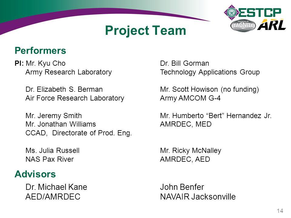 Project Team Performers Advisors Dr. Michael Kane John Benfer